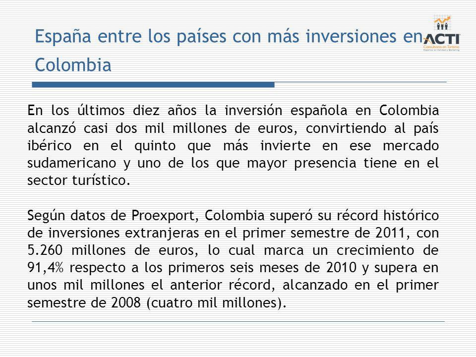 España entre los países con más inversiones en Colombia En los últimos diez años la inversión española en Colombia alcanzó casi dos mil millones de eu