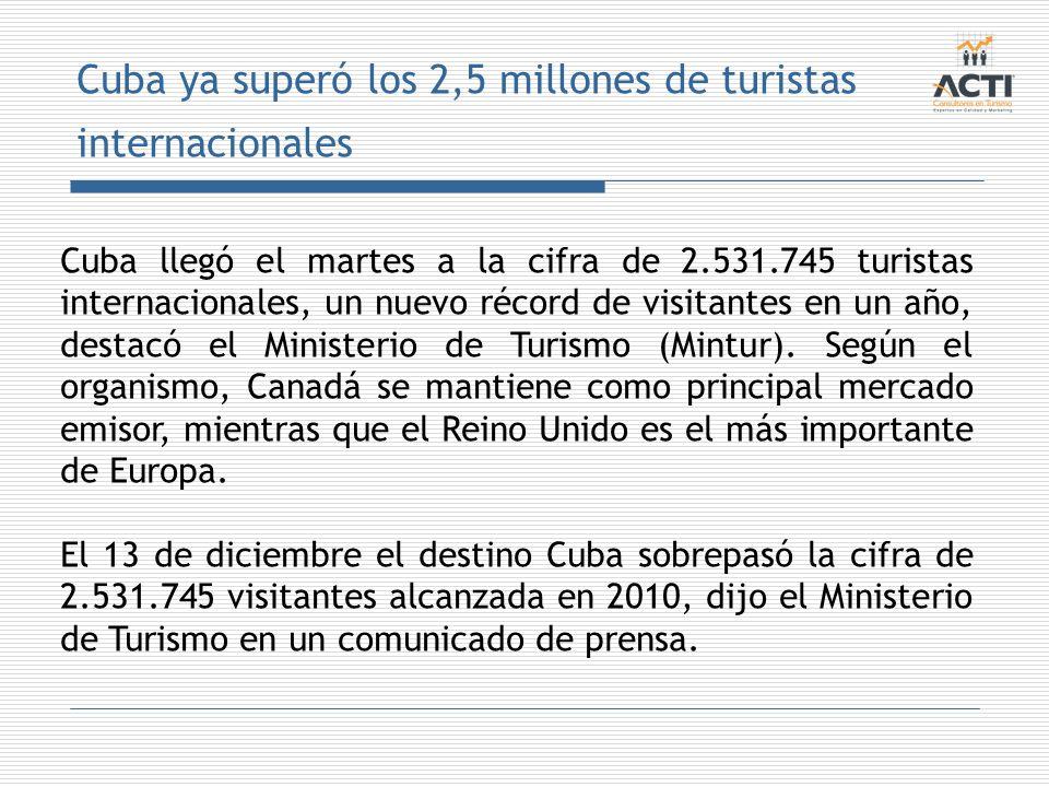 Cuba ya superó los 2,5 millones de turistas internacionales Cuba llegó el martes a la cifra de 2.531.745 turistas internacionales, un nuevo récord de