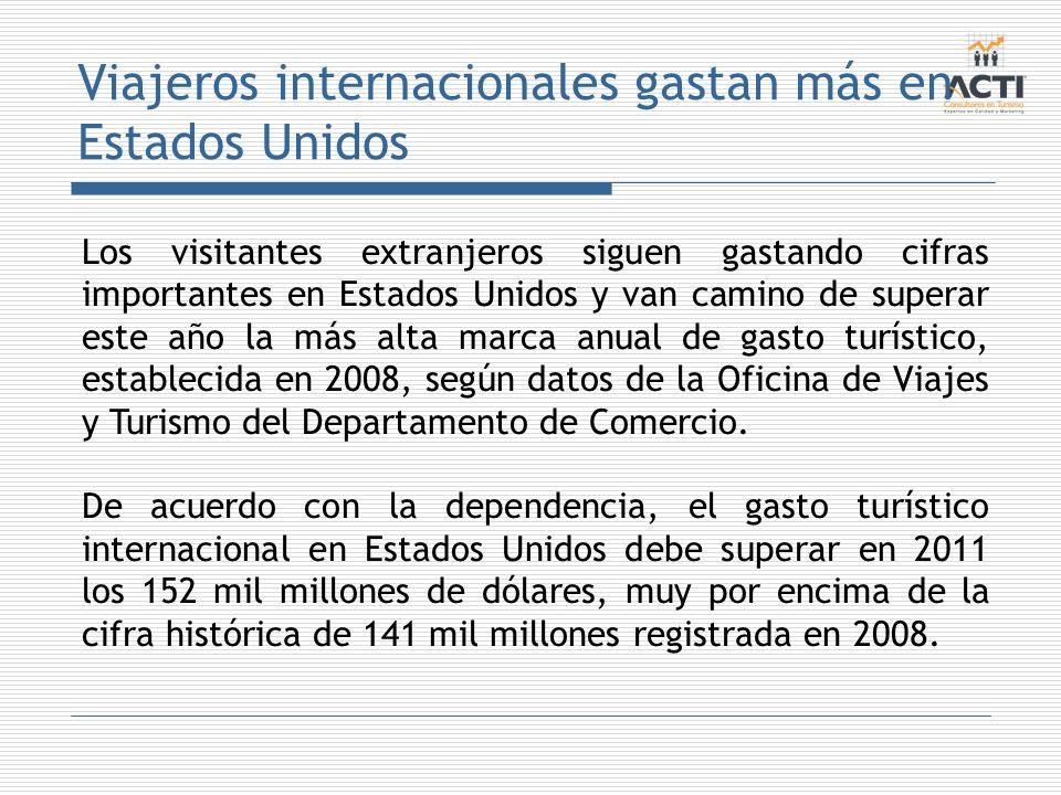 Viajeros internacionales gastan más en Estados Unidos Los visitantes extranjeros siguen gastando cifras importantes en Estados Unidos y van camino de