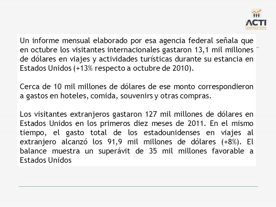 Un informe mensual elaborado por esa agencia federal señala que en octubre los visitantes internacionales gastaron 13,1 mil millones de dólares en via