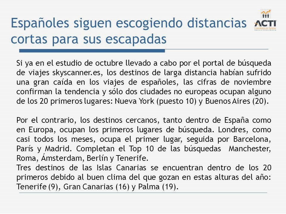 Españoles siguen escogiendo distancias cortas para sus escapadas Si ya en el estudio de octubre llevado a cabo por el portal de búsqueda de viajes sky