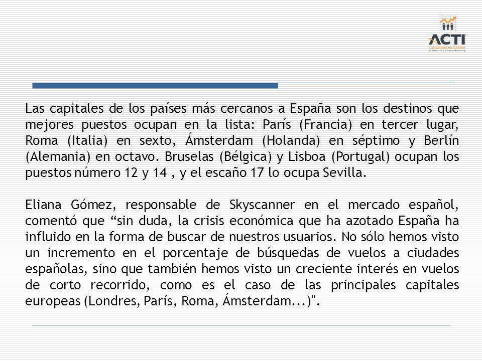 Las capitales de los países más cercanos a España son los destinos que mejores puestos ocupan en la lista: París (Francia) en tercer lugar, Roma (Ital