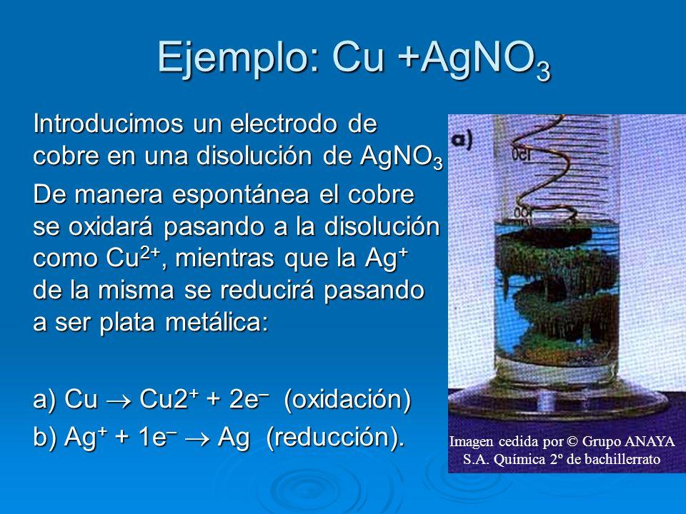 Ejemplo: Cu +AgNO 3 Introducimos un electrodo de cobre en una disolución de AgNO 3 De manera espontánea el cobre se oxidará pasando a la disolución co