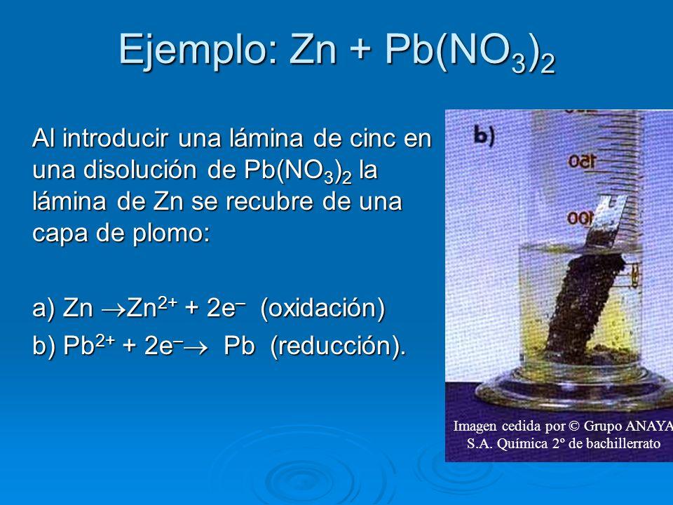 Ejemplo: Zn + Pb(NO 3 ) 2 Al introducir una lámina de cinc en una disolución de Pb(NO 3 ) 2 la lámina de Zn se recubre de una capa de plomo: a) Zn Zn