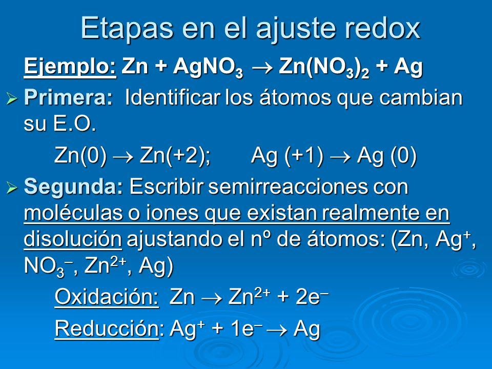 Etapas en el ajuste redox Ejemplo: Zn + AgNO 3 Zn(NO 3 ) 2 + Ag Primera: Identificar los átomos que cambian su E.O. Primera: Identificar los átomos qu