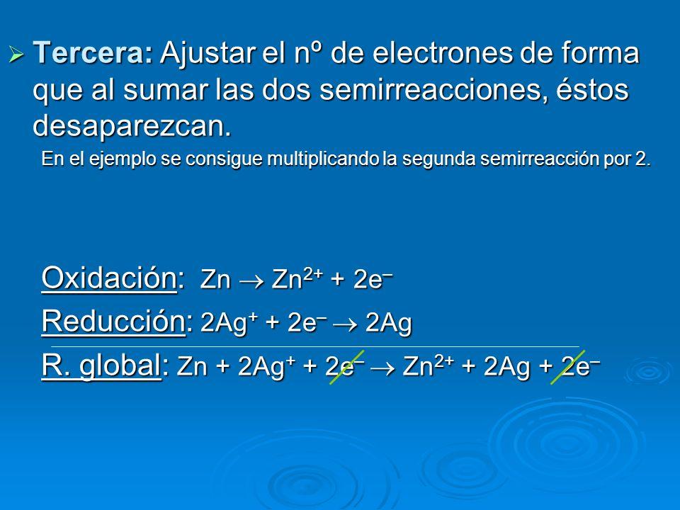 Tercera: Ajustar el nº de electrones de forma que al sumar las dos semirreacciones, éstos desaparezcan. Tercera: Ajustar el nº de electrones de forma