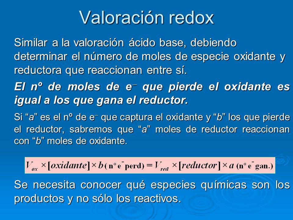 Valoración redox Similar a la valoración ácido base, debiendo determinar el número de moles de especie oxidante y reductora que reaccionan entre sí. E