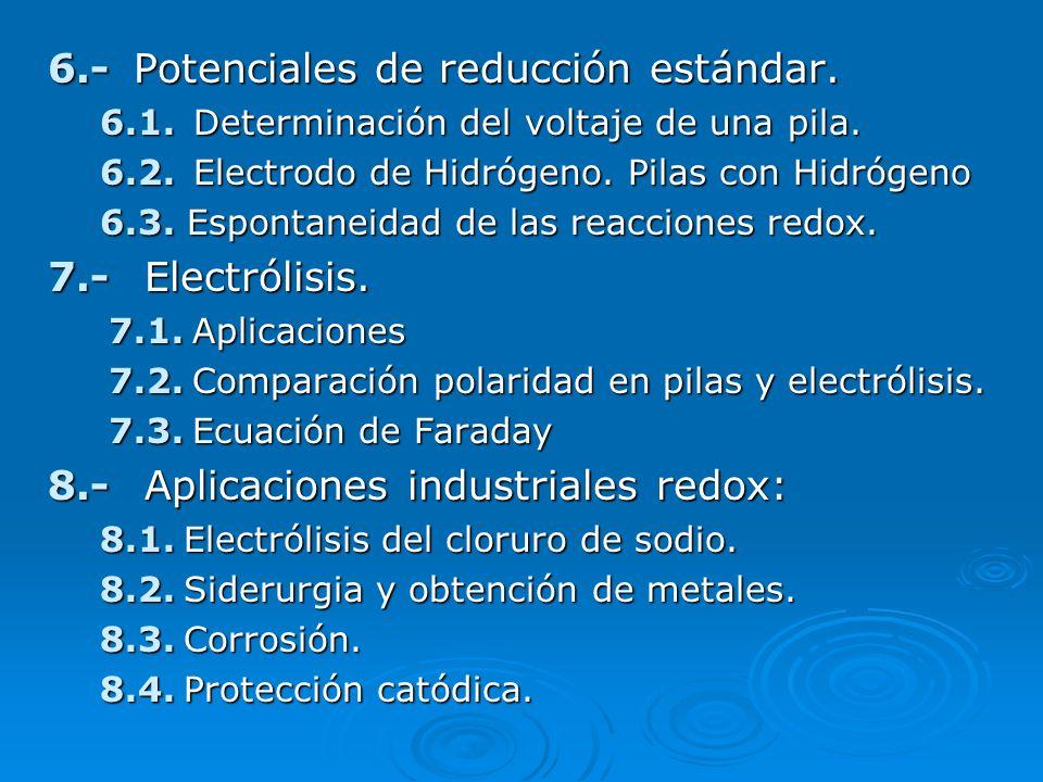 6.- Potenciales de reducción estándar. 6.1. Determinación del voltaje de una pila. 6.2. Electrodo de Hidrógeno. Pilas con Hidrógeno 6.3. Espontaneidad