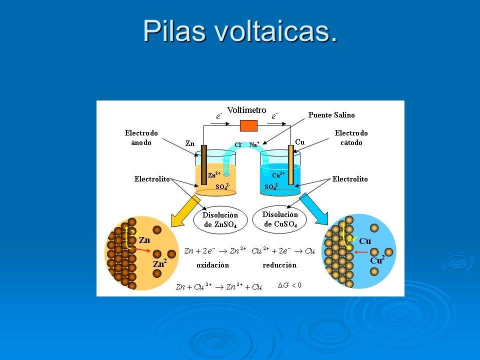 Pilas voltaicas.