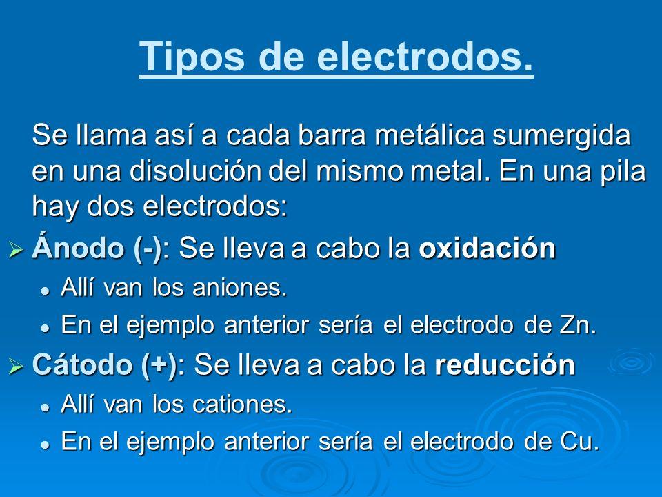 Tipos de electrodos. Se llama así a cada barra metálica sumergida en una disolución del mismo metal. En una pila hay dos electrodos: Ánodo (-): Se lle