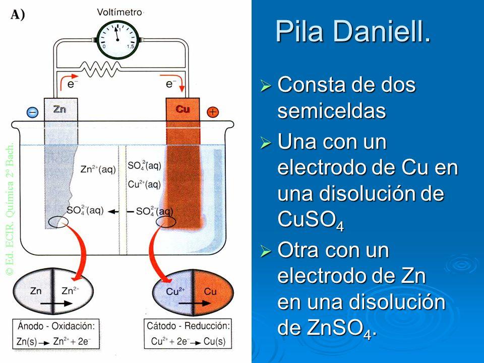 Pila Daniell. Pila Daniell. Consta de dos semiceldas Consta de dos semiceldas Una con un electrodo de Cu en una disolución de CuSO 4 Una con un electr