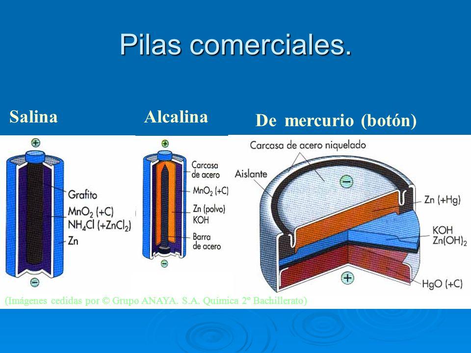 Pilas comerciales. (Imágenes cedidas por © Grupo ANAYA. S.A. Química 2º Bachillerato) Alcalina De mercurio (botón) Salina