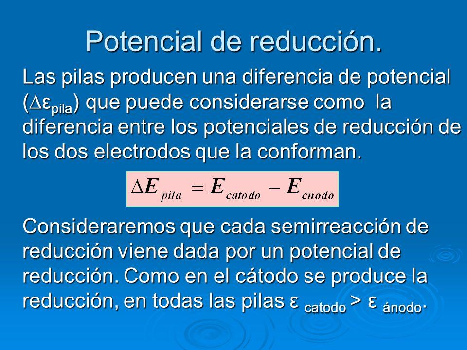 Potencial de reducción. Las pilas producen una diferencia de potencial ( ε pila ) que puede considerarse como la diferencia entre los potenciales de r