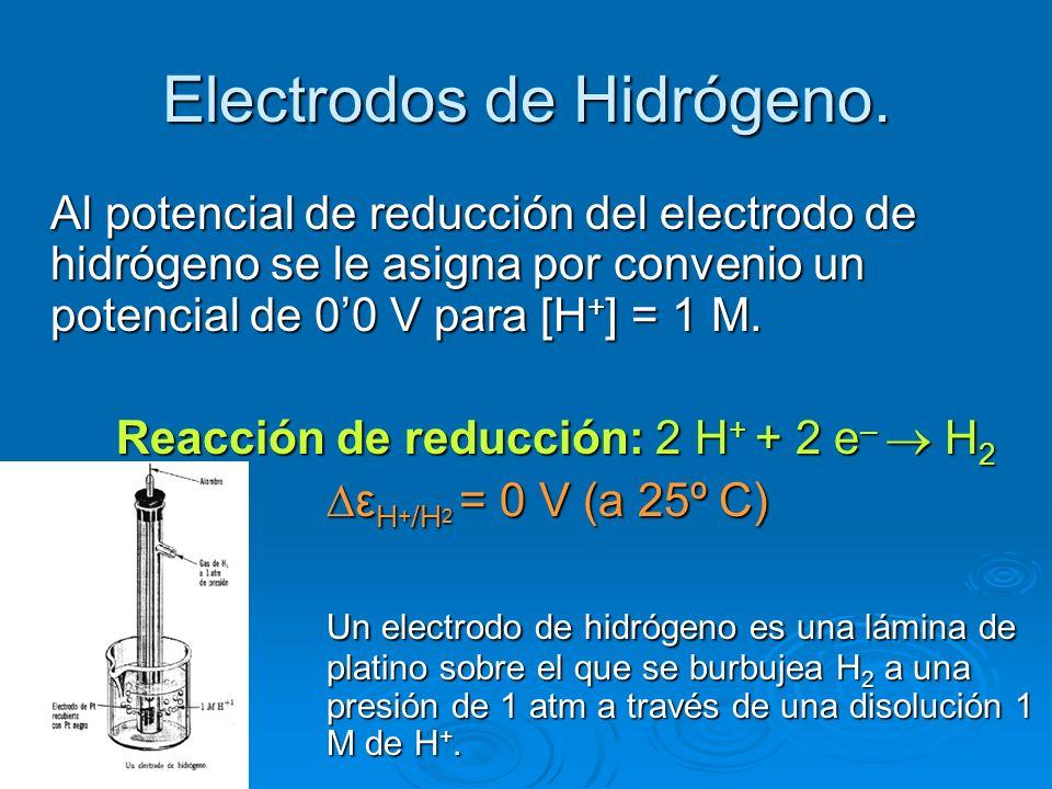 Electrodos de Hidrógeno. Al potencial de reducción del electrodo de hidrógeno se le asigna por convenio un potencial de 00 V para [H + ] = 1 M. Reacci