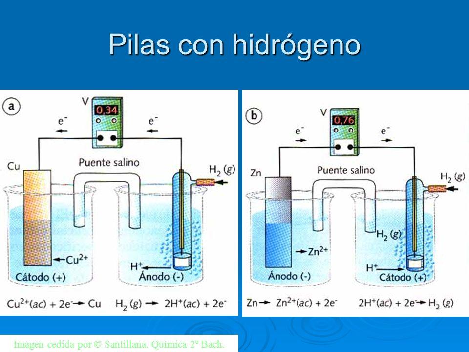 Pilas con hidrógeno Imagen cedida por © Santillana. Química 2º Bach.