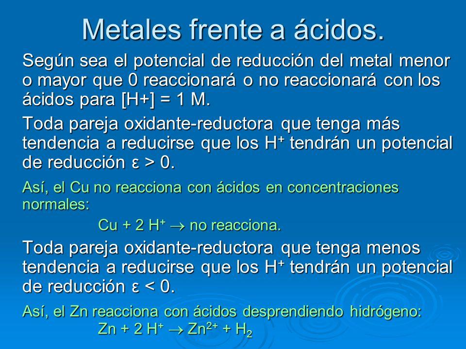 Metales frente a ácidos. Según sea el potencial de reducción del metal menor o mayor que 0 reaccionará o no reaccionará con los ácidos para [H+] = 1 M