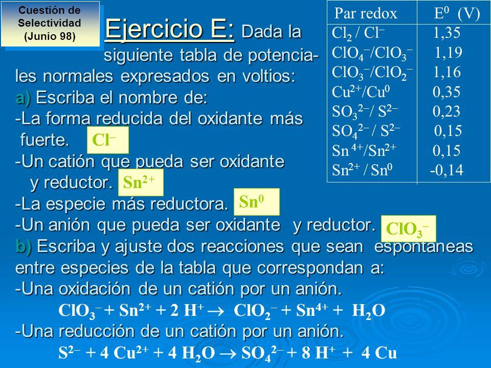 Ejercicio E: Dada la siguiente tabla de potencia- les normales expresados en voltios: a) Escriba el nombre de: -La forma reducida del oxidante más fue