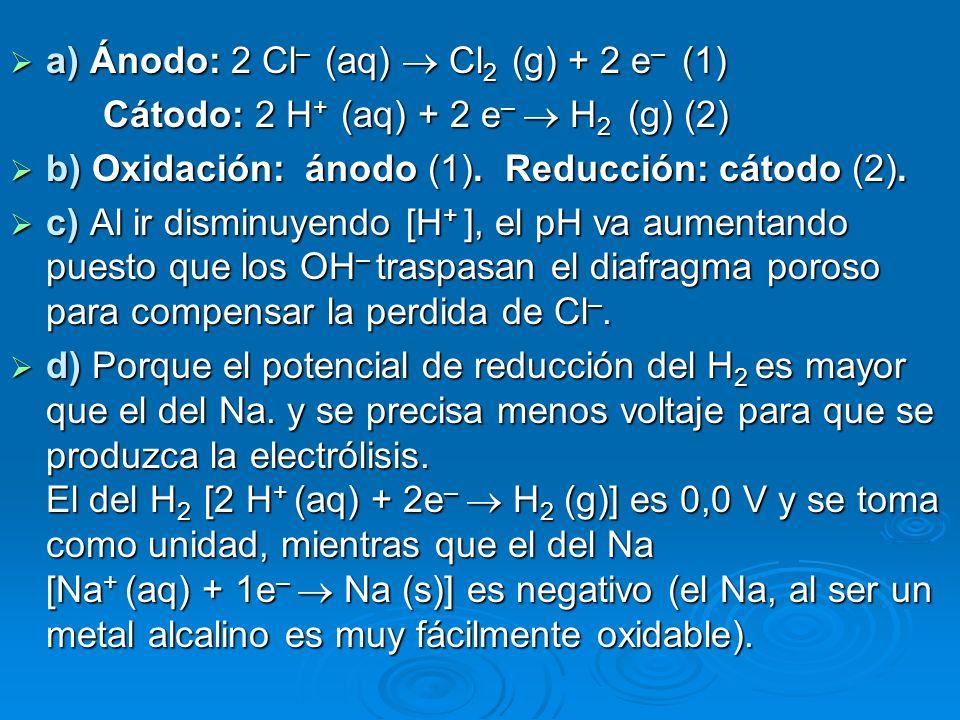 a) Ánodo: 2 Cl – (aq) Cl 2 (g) + 2 e – (1) a) Ánodo: 2 Cl – (aq) Cl 2 (g) + 2 e – (1) Cátodo: 2 H + (aq) + 2 e – H 2 (g) (2) Cátodo: 2 H + (aq) + 2 e