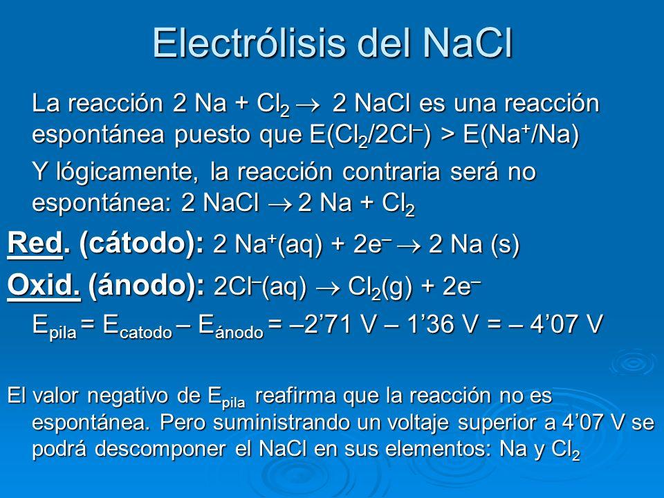 Electrólisis del NaCl La reacción 2 Na + Cl 2 2 NaCl es una reacción espontánea puesto que E(Cl 2 /2Cl – ) > E(Na + /Na) Y lógicamente, la reacción co