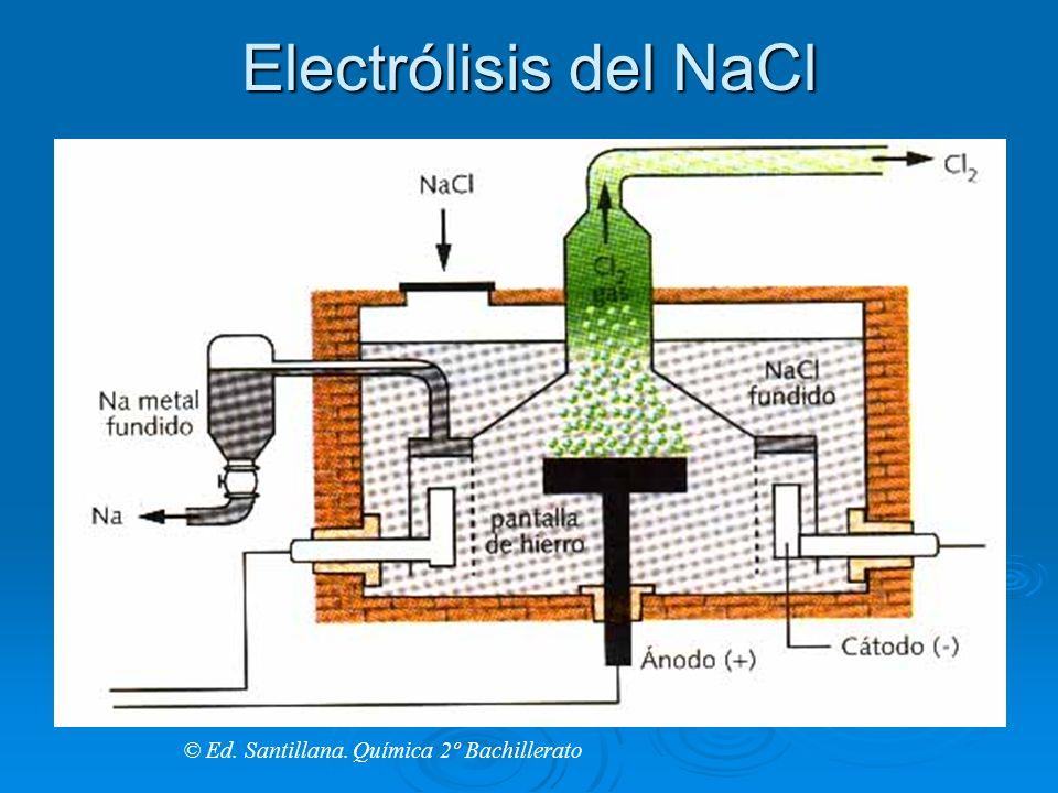 Electrólisis del NaCl © Ed. Santillana. Química 2º Bachillerato