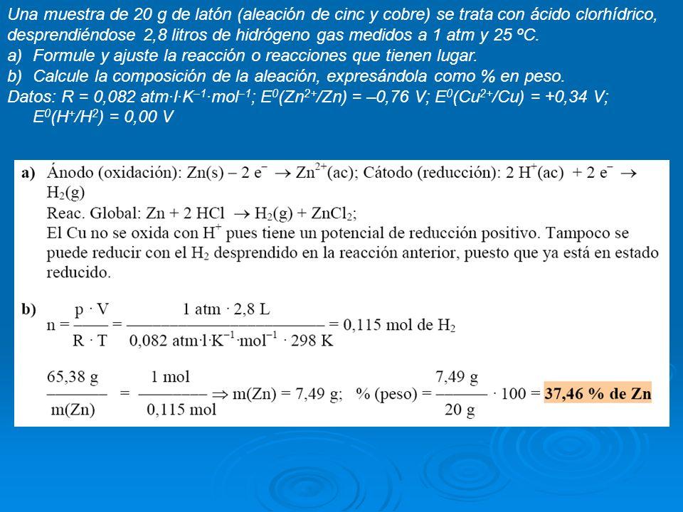 Una muestra de 20 g de latón (aleación de cinc y cobre) se trata con ácido clorhídrico, desprendiéndose 2,8 litros de hidrógeno gas medidos a 1 atm y