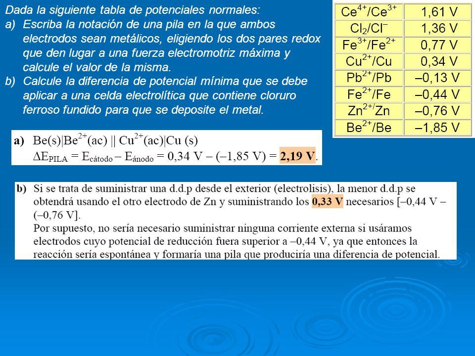 Dada la siguiente tabla de potenciales normales: a)Escriba la notación de una pila en la que ambos electrodos sean metálicos, eligiendo los dos pares