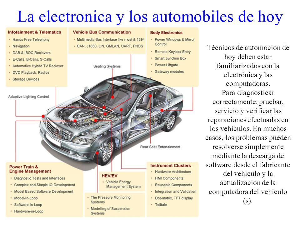 La electronica y los automobiles de hoy Técnicos de automoción de hoy deben estar familiarizados con la electrónica y las computadoras. Para diagnosti