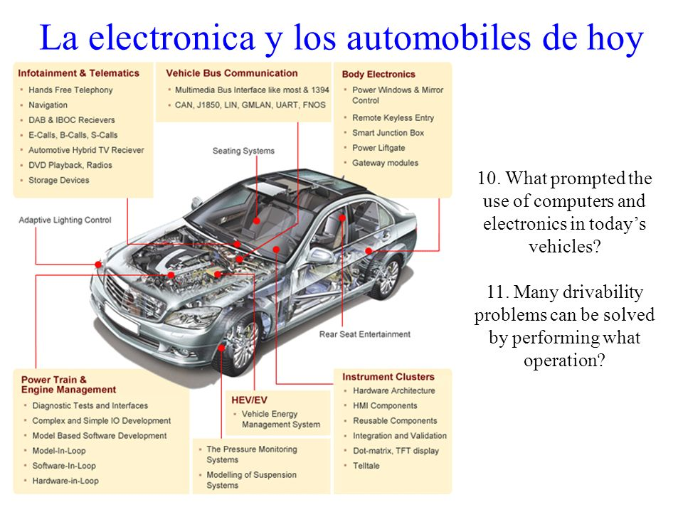 La electronica y los automobiles de hoy 10. What prompted the use of computers and electronics in todays vehicles? 11. Many drivability problems can b
