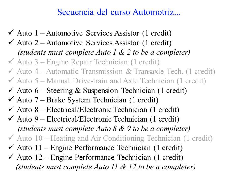Secuencia del curso Automotriz... Auto 1 – Automotive Services Assistor (1 credit) Auto 2 – Automotive Services Assistor (1 credit) (students must com