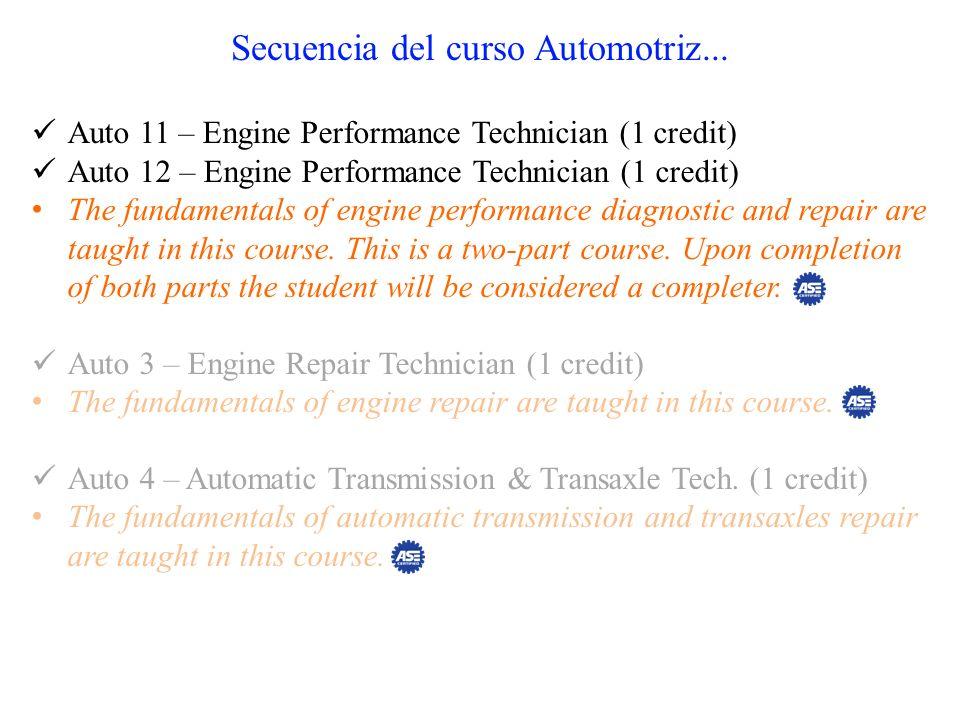 Secuencia del curso Automotriz... Auto 11 – Engine Performance Technician (1 credit) Auto 12 – Engine Performance Technician (1 credit) The fundamenta