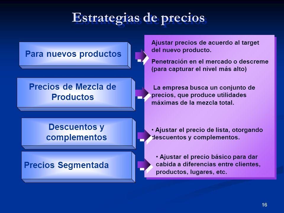 16 Estrategias de precios Para nuevos productos Ajustar precios de acuerdo al target del nuevo producto. Penetración en el mercado o descreme (para ca