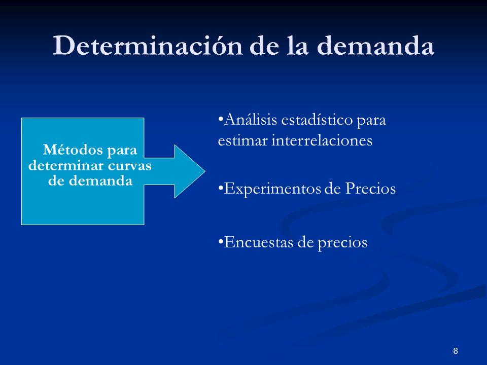 8 Métodos para determinar curvas de demanda Determinación de la demanda Análisis estadístico para estimar interrelaciones Experimentos de Precios Encu