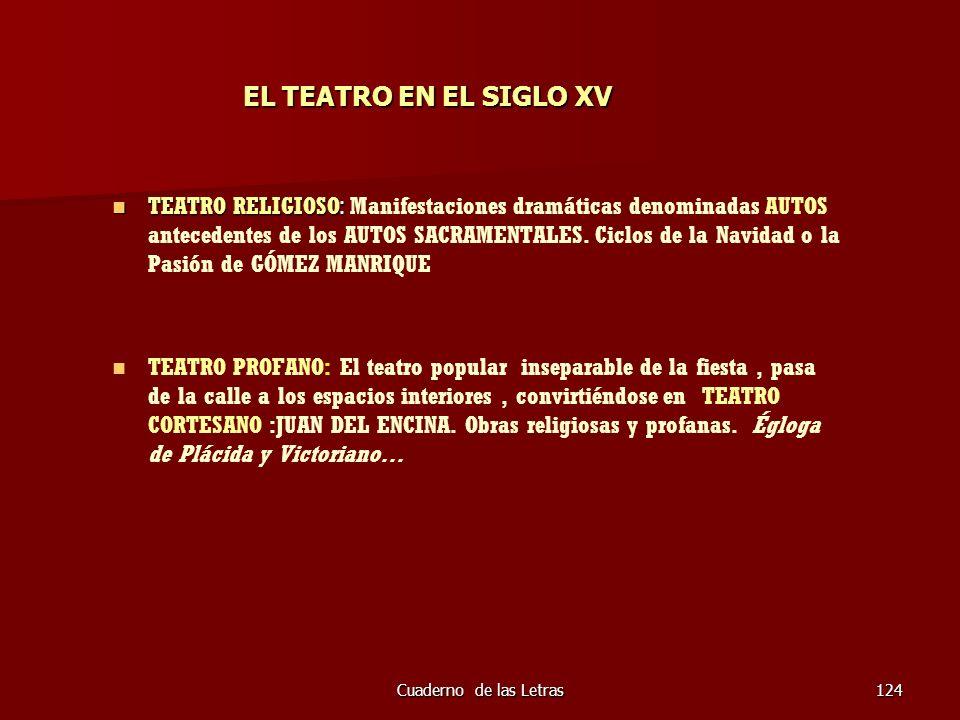 Cuaderno de las Letras124 EL TEATRO EN EL SIGLO XV TEATRO RELIGIOSO: TEATRO RELIGIOSO: Manifestaciones dramáticas denominadas AUTOS antecedentes de lo