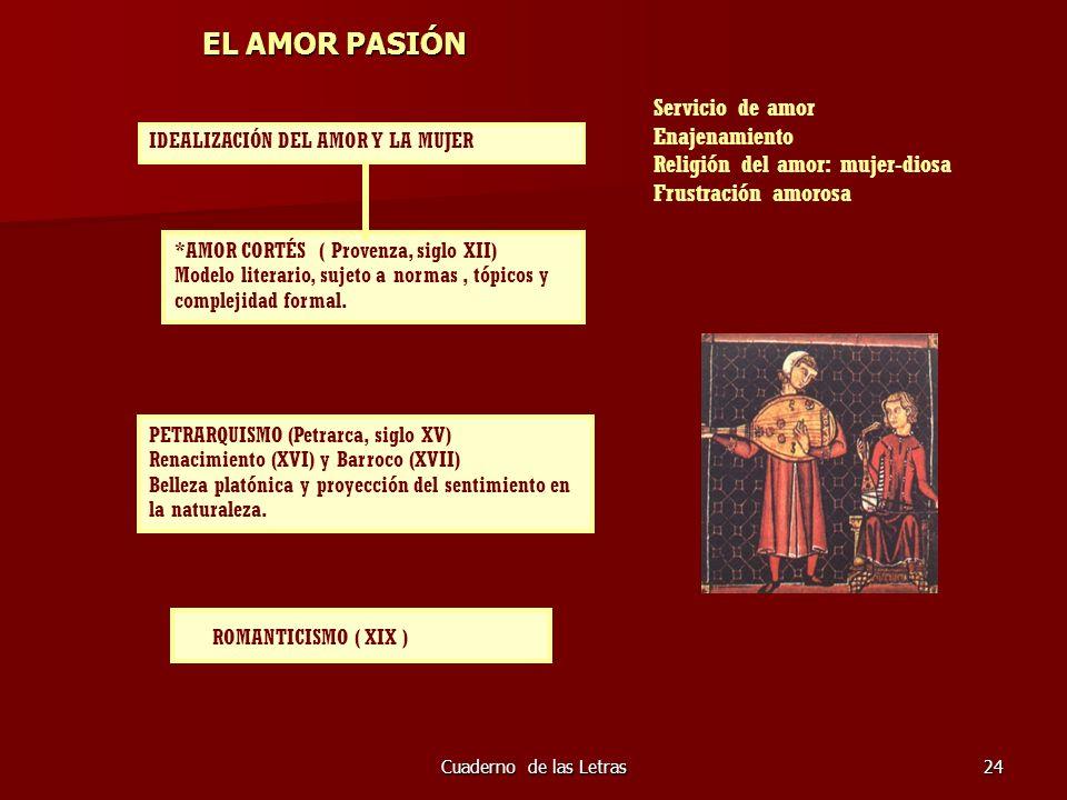 Cuaderno de las Letras24 EL AMOR PASIÓN EL AMOR PASIÓN IDEALIZACIÓN DEL AMOR Y LA MUJER *AMOR CORTÉS ( Provenza, siglo XII) Modelo literario, sujeto a