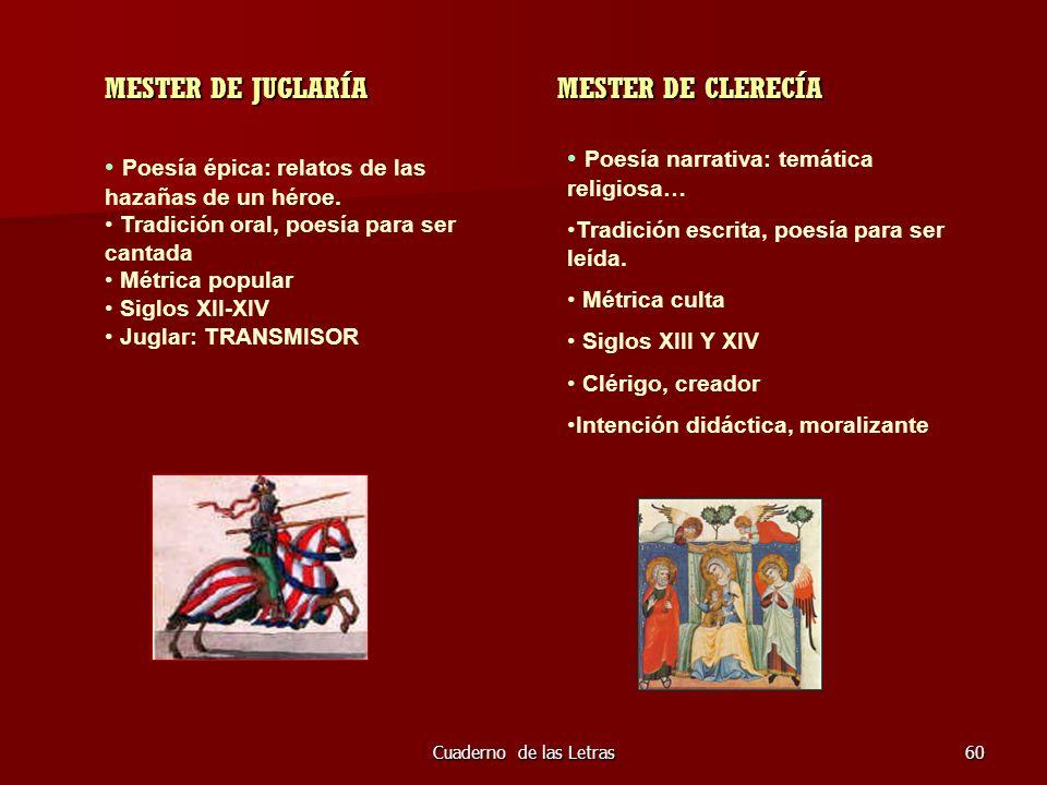 Cuaderno de las Letras60 MESTER DE JUGLARÍA MESTER DE CLERECÍA Poesía épica: relatos de las hazañas de un héroe. Tradición oral, poesía para ser canta