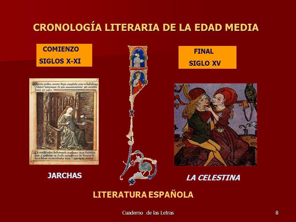 Cuaderno de las Letras9 CARACTERÍSTICAS DE LA LITERATURA MEDIEVAL ANÓNIMA.