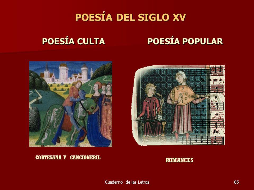 Cuaderno de las Letras85 POESÍA DEL SIGLO XV POESÍA CULTA POESÍA POPULAR POESÍA DEL SIGLO XV POESÍA CULTA POESÍA POPULAR CORTESANA Y CANCIONERIL ROMAN