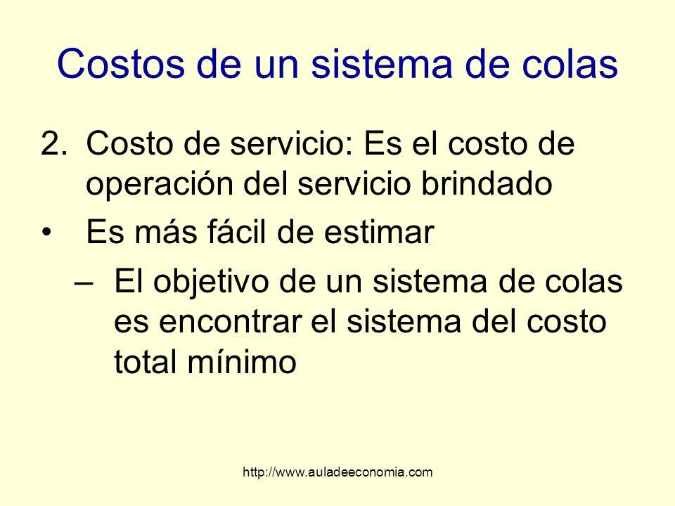 http://www.auladeeconomia.com Costos de un sistema de colas 2.Costo de servicio: Es el costo de operación del servicio brindado Es más fácil de estima
