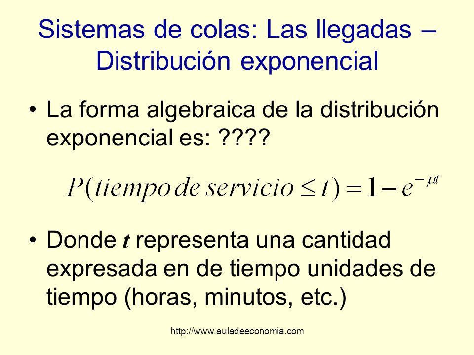 http://www.auladeeconomia.com Sistemas de colas: Las llegadas – Distribución exponencial La forma algebraica de la distribución exponencial es: ???? D