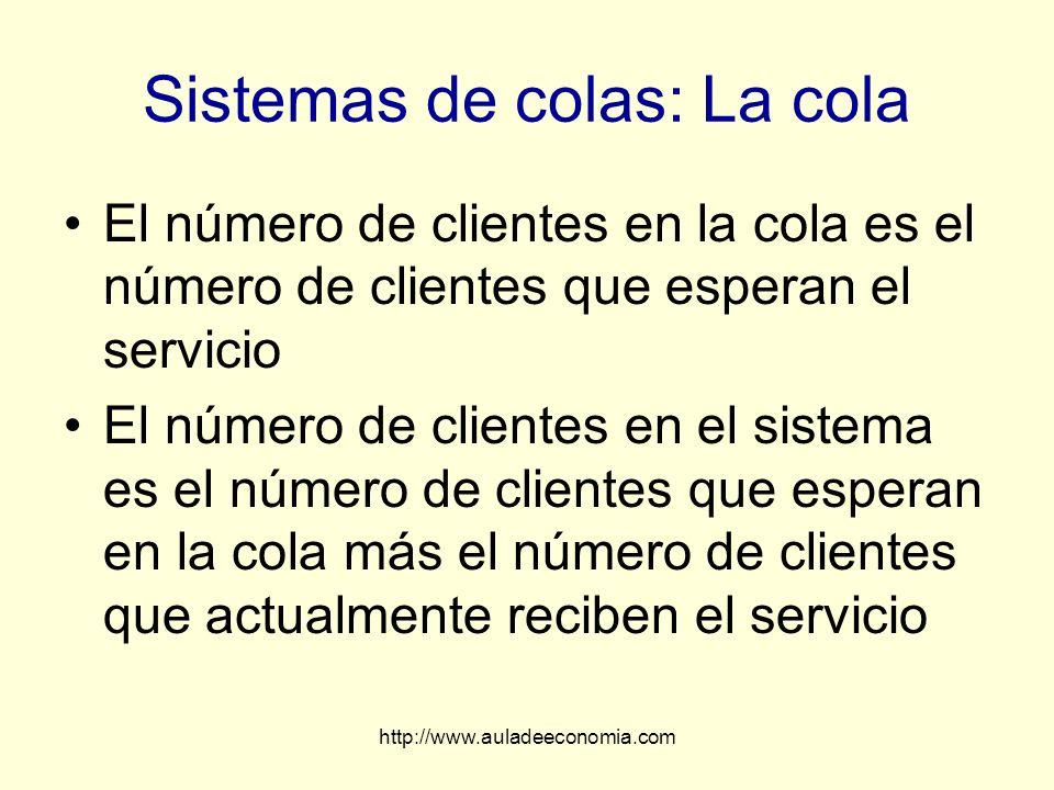 http://www.auladeeconomia.com Sistemas de colas: La cola El número de clientes en la cola es el número de clientes que esperan el servicio El número d