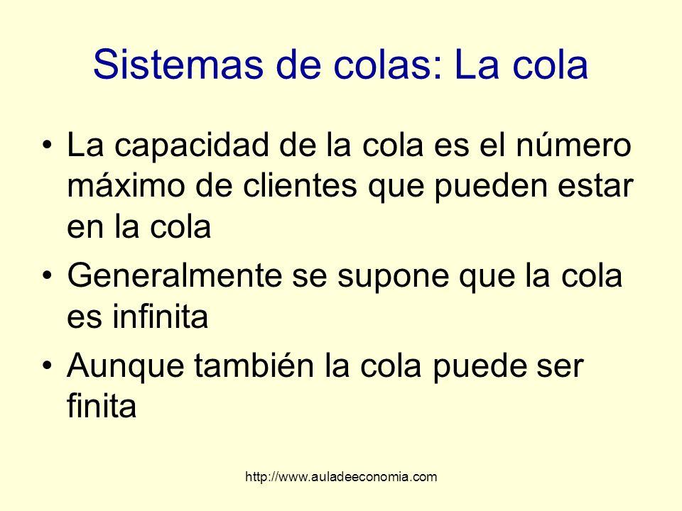 http://www.auladeeconomia.com Sistemas de colas: La cola La capacidad de la cola es el número máximo de clientes que pueden estar en la cola Generalme