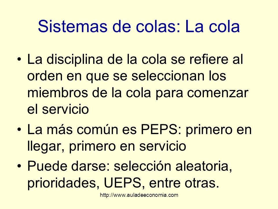 http://www.auladeeconomia.com Sistemas de colas: La cola La disciplina de la cola se refiere al orden en que se seleccionan los miembros de la cola pa