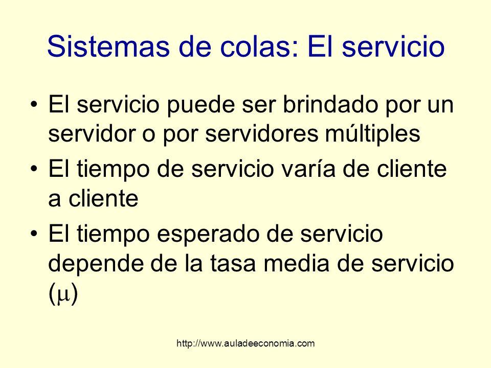 http://www.auladeeconomia.com Sistemas de colas: El servicio El servicio puede ser brindado por un servidor o por servidores múltiples El tiempo de se