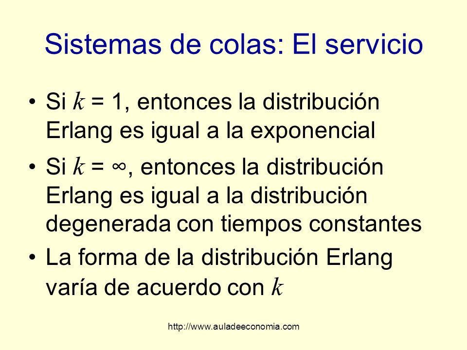 http://www.auladeeconomia.com Sistemas de colas: El servicio Si k = 1, entonces la distribución Erlang es igual a la exponencial Si k =, entonces la d