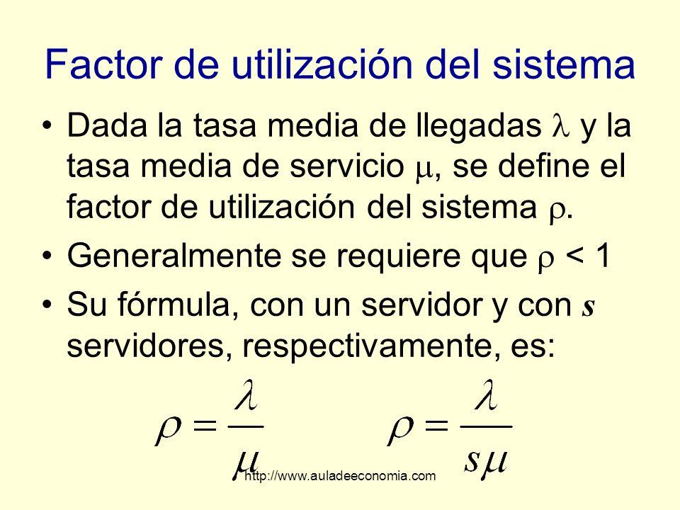 http://www.auladeeconomia.com Factor de utilización del sistema Dada la tasa media de llegadas y la tasa media de servicio, se define el factor de uti