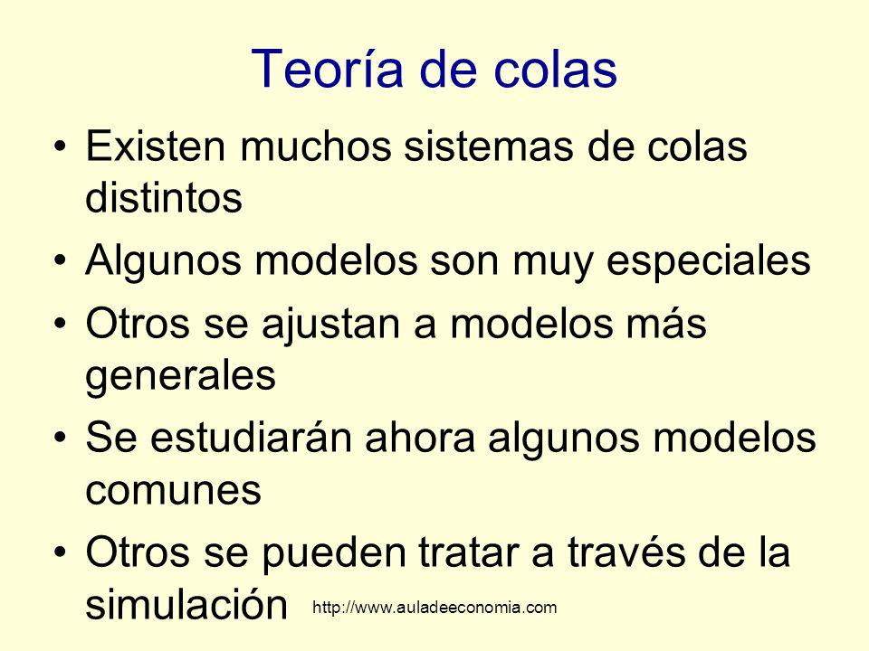 http://www.auladeeconomia.com Teoría de colas Existen muchos sistemas de colas distintos Algunos modelos son muy especiales Otros se ajustan a modelos