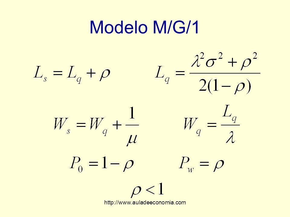http://www.auladeeconomia.com Modelo M/G/1
