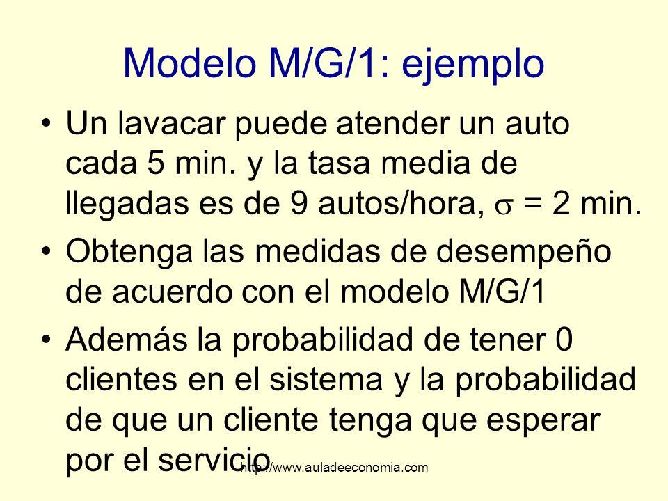 http://www.auladeeconomia.com Modelo M/G/1: ejemplo Un lavacar puede atender un auto cada 5 min. y la tasa media de llegadas es de 9 autos/hora, = 2 m