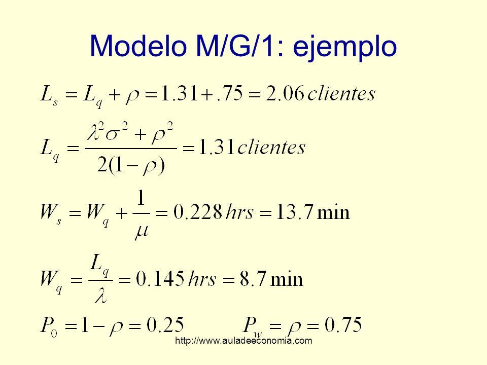 http://www.auladeeconomia.com Modelo M/G/1: ejemplo