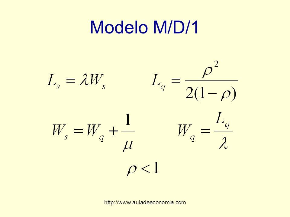 http://www.auladeeconomia.com Modelo M/D/1